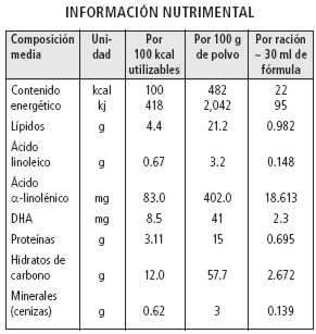 Transporte intracelular de cidos grasos de cadena larga